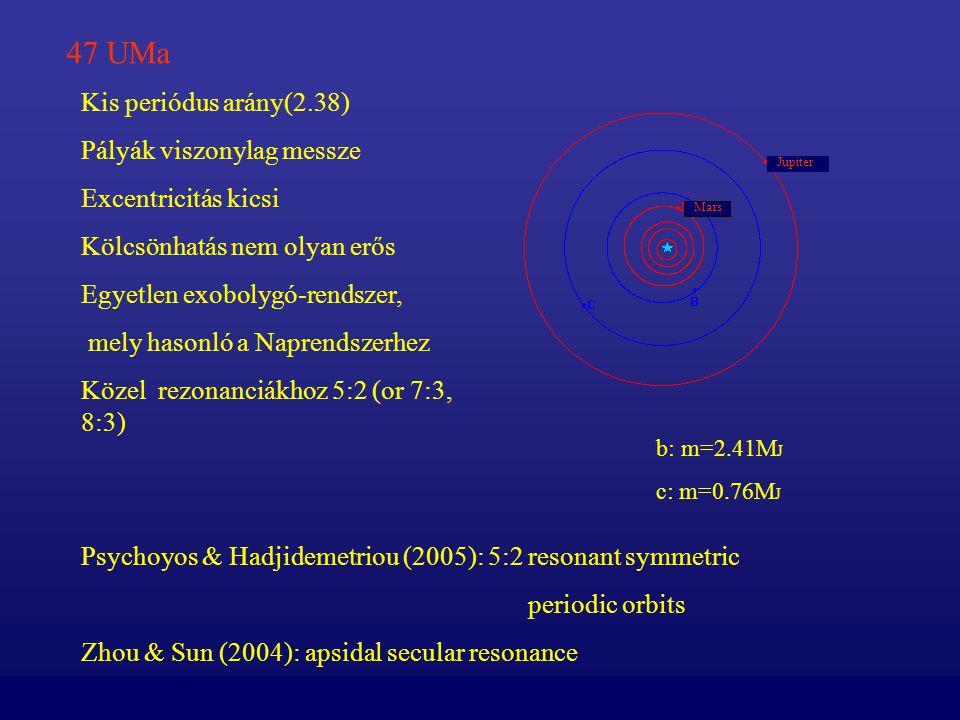 47 UMa b: m=2.41M J c: m=0.76M J Kis periódus arány(2.38) Pályák viszonylag messze Excentricitás kicsi Kölcsönhatás nem olyan erős Egyetlen exobolygó-