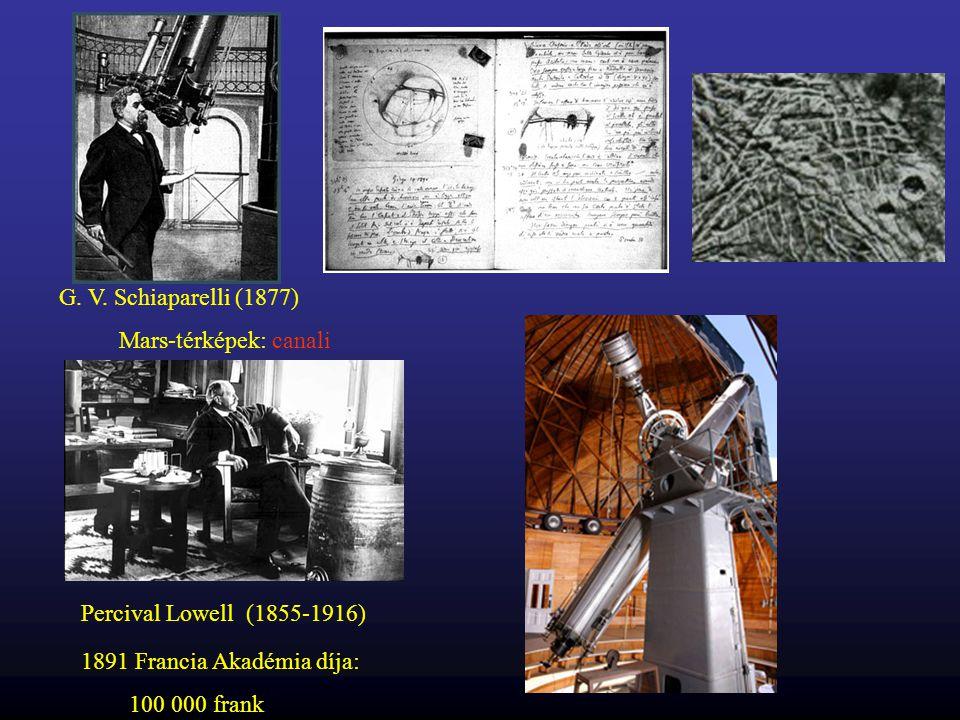 G. V. Schiaparelli (1877) Mars-térképek: canali Percival Lowell (1855-1916) 1891 Francia Akadémia díja: 100 000 frank