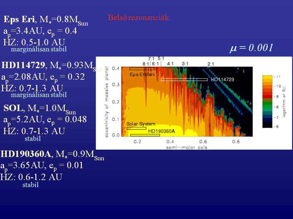 marginálisan stabil stabil Belső rezonanciák