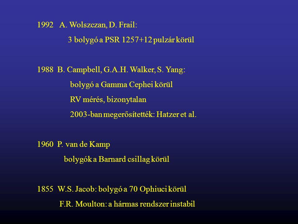 1992 A. Wolszczan, D. Frail: 3 bolygó a PSR 1257+12 pulzár körül 1988 B. Campbell, G.A.H. Walker, S. Yang: bolygó a Gamma Cephei körül RV mérés, bizon
