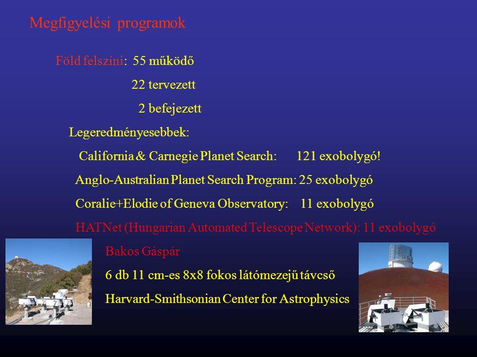 Megfigyelési programok Föld felszíni: 55 működő 22 tervezett 2 befejezett Legeredményesebbek: California & Carnegie Planet Search: 121 exobolygó! Angl