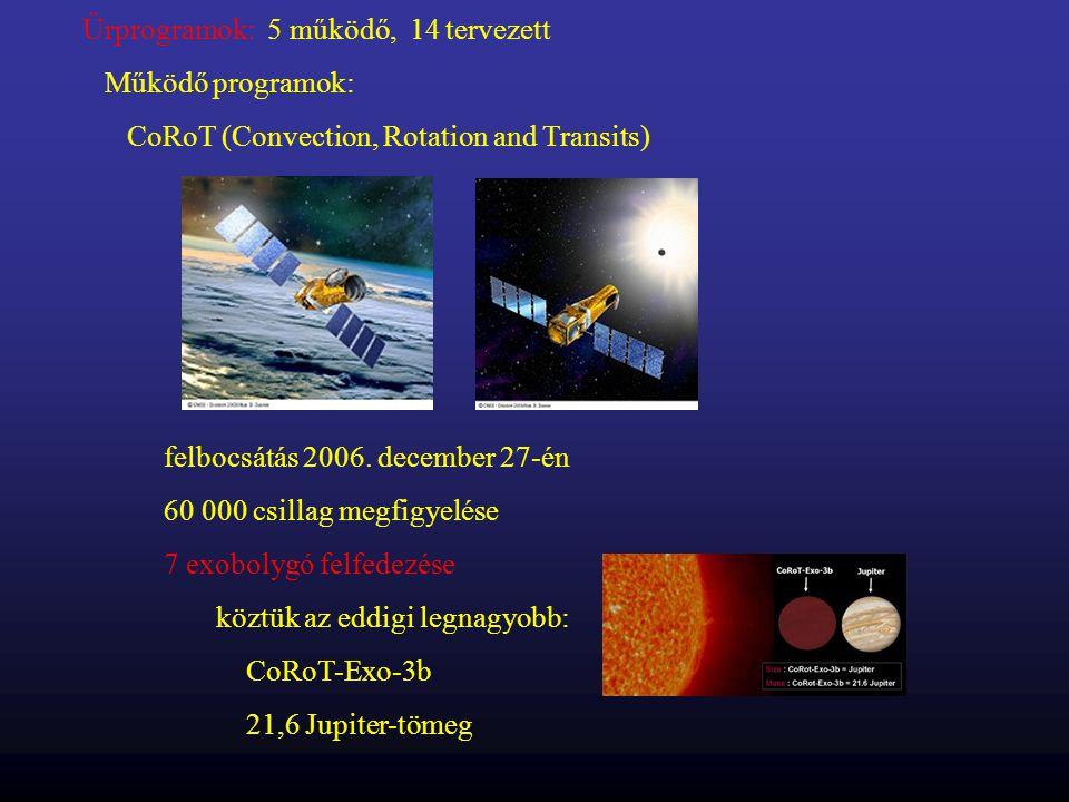 Űrprogramok: 5 működő, 14 tervezett Működő programok: CoRoT (Convection, Rotation and Transits) felbocsátás 2006. december 27-én 60 000 csillag megfig