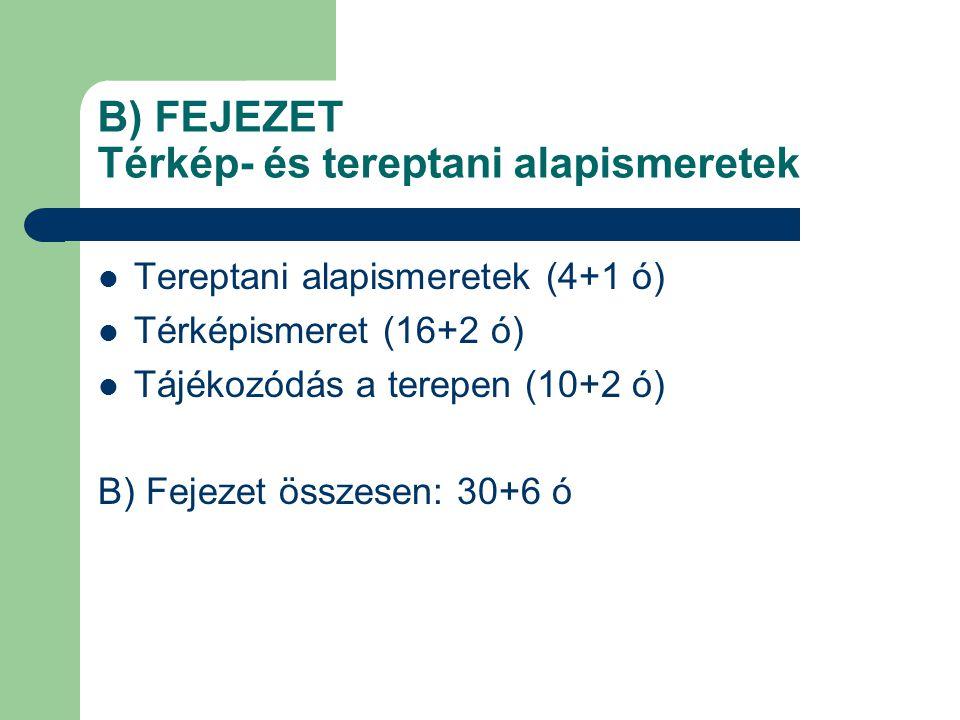 B) FEJEZET Térkép- és tereptani alapismeretek  Tereptani alapismeretek (4+1 ó)  Térképismeret (16+2 ó)  Tájékozódás a terepen (10+2 ó) B) Fejezet összesen: 30+6 ó