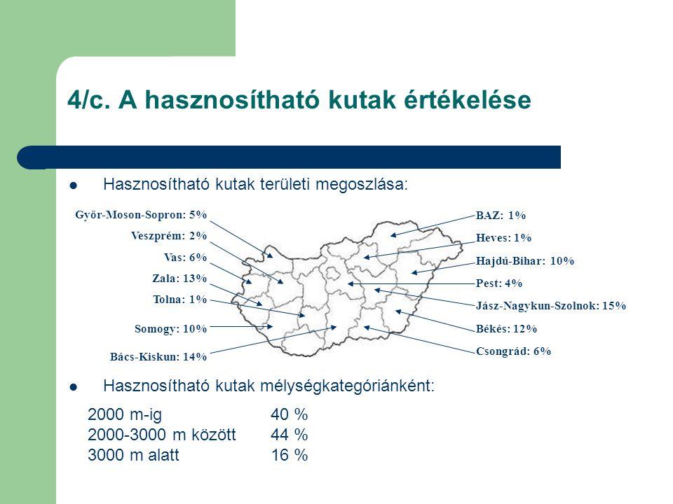 4/c. A hasznosítható kutak értékelése  Hasznosítható kutak területi megoszlása:  Hasznosítható kutak mélységkategóriánként: 2000 m-ig 40 % 2000-3000