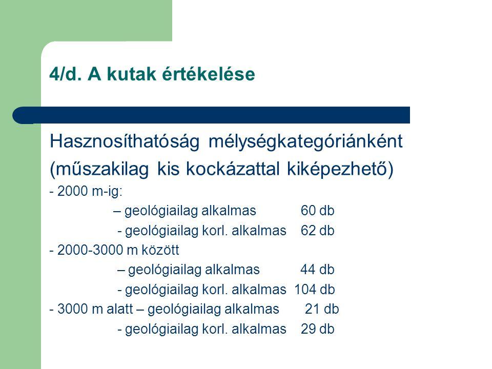 4/d. A kutak értékelése Hasznosíthatóság mélységkategóriánként (műszakilag kis kockázattal kiképezhető) - 2000 m-ig: – geológiailag alkalmas 60 db - g