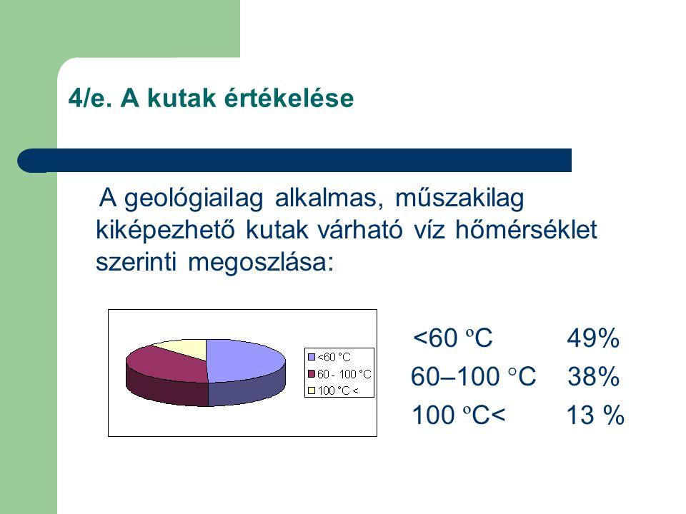 4/e. A kutak értékelése A geológiailag alkalmas, műszakilag kiképezhető kutak várható víz hőmérséklet szerinti megoszlása: <60 º C 49% 60–100 ° C 38%