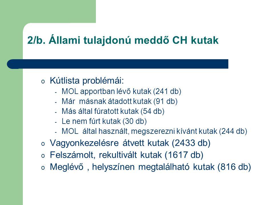 2/b. Állami tulajdonú meddő CH kutak o Kútlista problémái: - MOL apportban lévő kutak (241 db) - Már másnak átadott kutak (91 db) - Más által fúratott