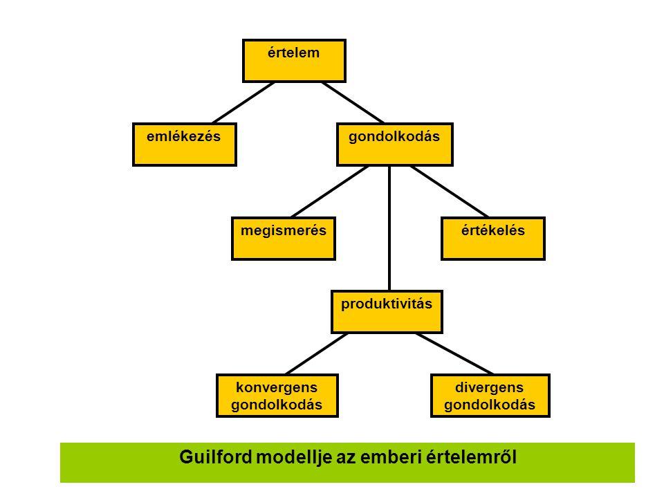 értelem produktivitás értékelésmegismerés gondolkodásemlékezés divergens gondolkodás konvergens gondolkodás Guilford modellje az emberi értelemről