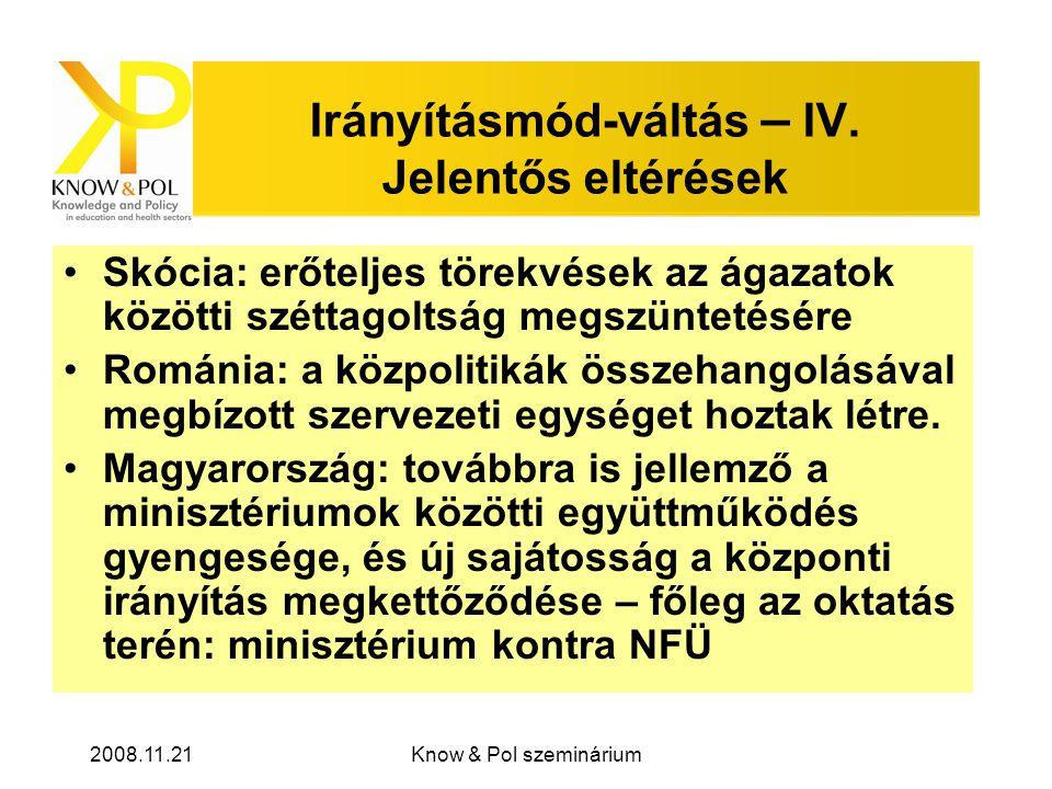 2008.11.21Know & Pol szeminárium Irányításmód-váltás – IV.
