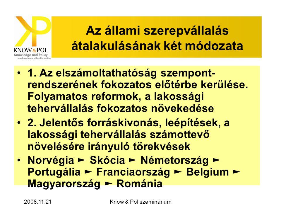 2008.11.21Know & Pol szeminárium Az állami szerepvállalás átalakulásának két módozata •1.
