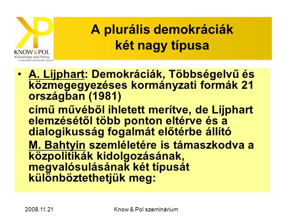 2008.11.21Know & Pol szeminárium A plurális demokráciák két nagy típusa •A.
