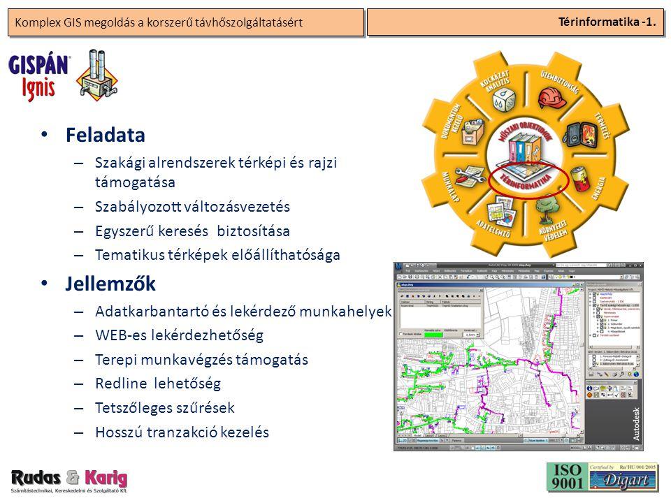 Komplex GIS megoldás a korszerű távhőszolgáltatásért Térinformatika -1. • Feladata – Szakági alrendszerek térképi és rajzi támogatása – Szabályozott v