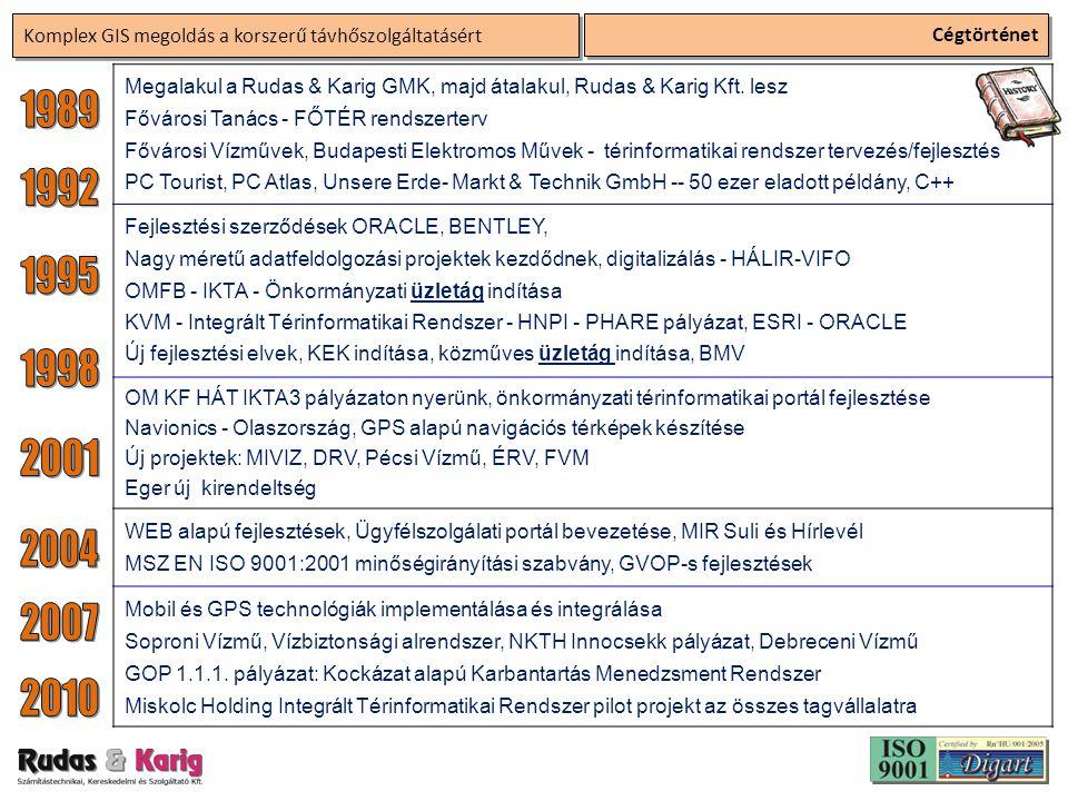 Komplex GIS megoldás a korszerű távhőszolgáltatásért Cégtörténet Megalakul a Rudas & Karig GMK, majd átalakul, Rudas & Karig Kft.