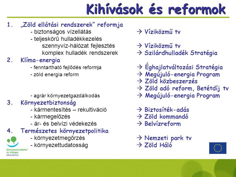 """Kihívások és reformok 1.""""Zöld ellátási rendszerek reformja - biztonságos vízellátás  Víziközmű tv - teljeskörű hulladékkezelés szennyvíz-hálózat fejlesztés  Víziközmű tv komplex hulladék rendszerek  Szilárdhulladék Stratégia 2.Klíma-energia - fenntartható fejlődés reformja  Éghajlatváltozási Stratégia - zöld energia reform  Megújuló-energia Program  Zöld közbeszerzés  Zöld adó reform, Betétdíj tv - agrár környezetgazdálkodás  Megújuló-energia Program 3.Környezetbiztonság - kármentesítés – rekultiváció  Biztosíték-adás - kármegelőzés  Zöld kommandó - ár- és belvízi védekezés  Belvízreform 4."""
