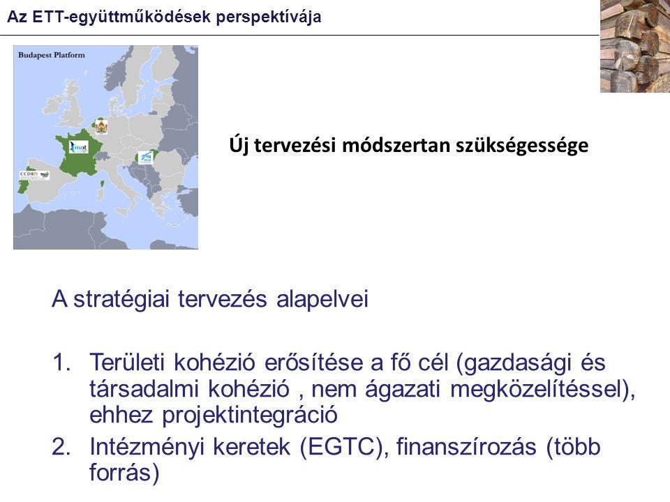 Köszönöm megtisztelő figyelmüket! Ocskay Gyula +3620/355-3385 cesci@cesci-net.eu www.cesci-net.eu