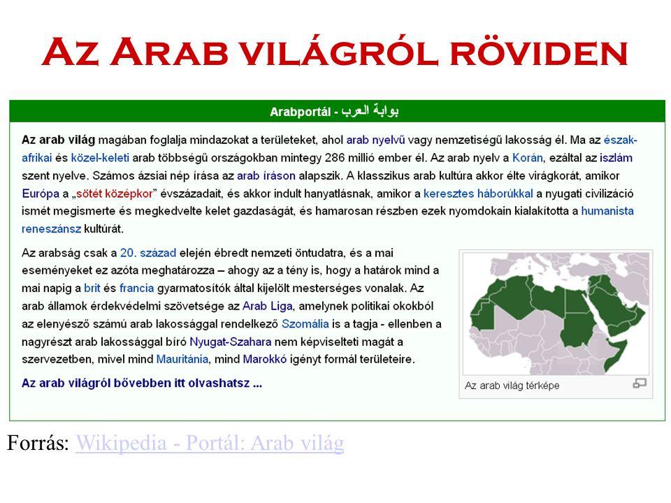 Az arab világ országai Iszlám vallású országok FELADAT: A térképek alapján mely iszlám vallású térségek, országok nem részei az arab világnak.