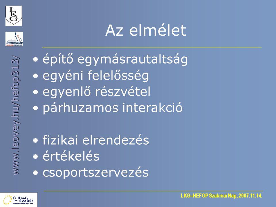 LKG–HEFOP Szakmai Nap, 2007.11.14. www.leovey.hu/hefop313 / Az elmélet •építő egymásrautaltság •egyéni felelősség •egyenlő részvétel •párhuzamos inter