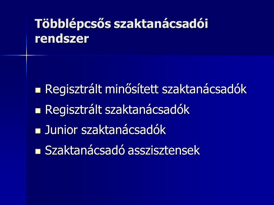 Többlépcsős szaktanácsadói rendszer  Regisztrált minősített szaktanácsadók  Regisztrált szaktanácsadók  Junior szaktanácsadók  Szaktanácsadó asszisztensek