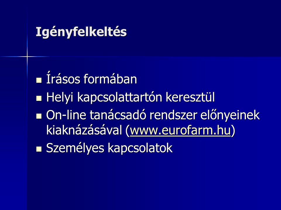 Igényfelkeltés  Írásos formában  Helyi kapcsolattartón keresztül  On-line tanácsadó rendszer előnyeinek kiaknázásával (www.eurofarm.hu) www.eurofarm.hu  Személyes kapcsolatok