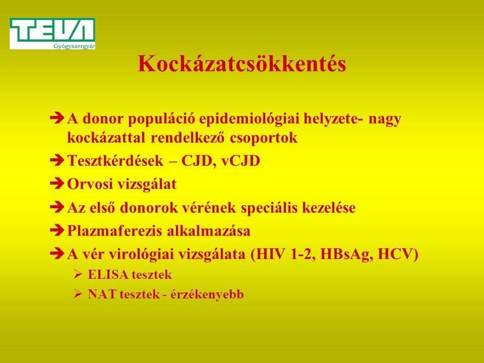Kockázatcsökkentés  A donor populáció epidemiológiai helyzete- nagy kockázattal rendelkező csoportok  Tesztkérdések – CJD, vCJD  Orvosi vizsgálat 