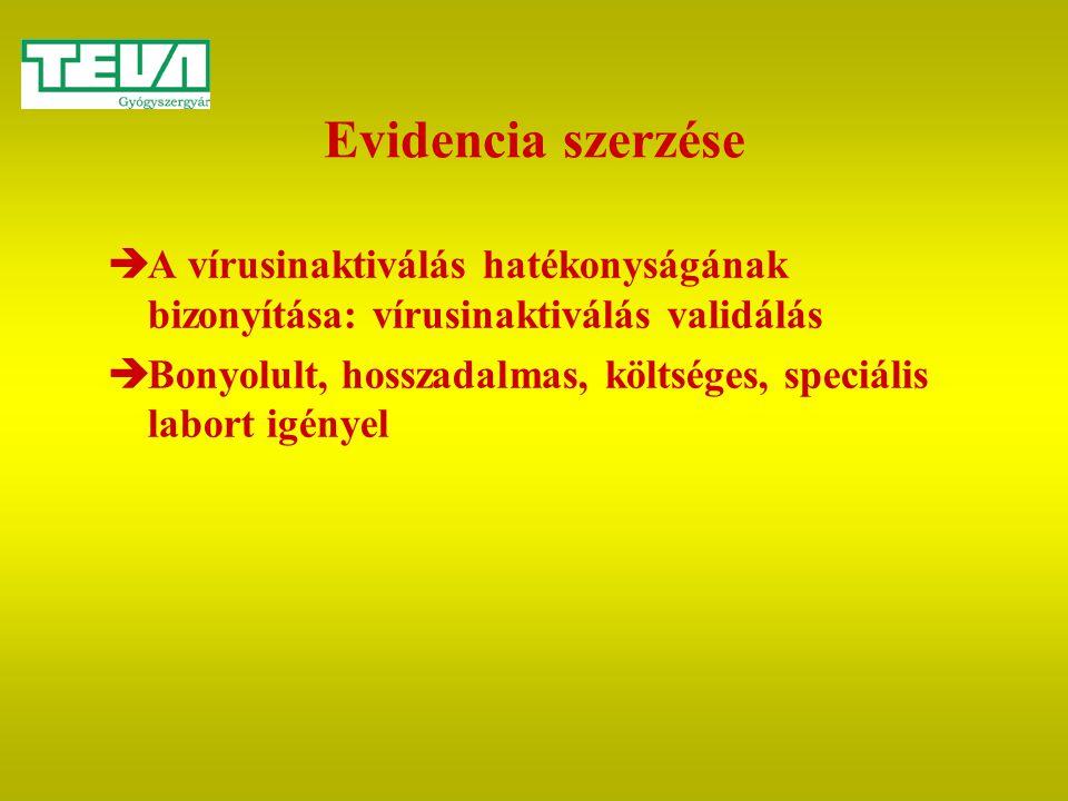 Evidencia szerzése  A vírusinaktiválás hatékonyságának bizonyítása: vírusinaktiválás validálás  Bonyolult, hosszadalmas, költséges, speciális labort