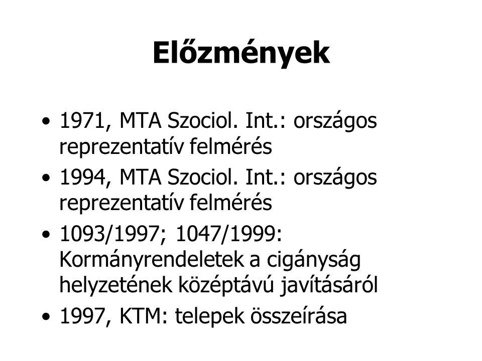 Előzmények •1971, MTA Szociol. Int.: országos reprezentatív felmérés •1994, MTA Szociol. Int.: országos reprezentatív felmérés •1093/1997; 1047/1999: