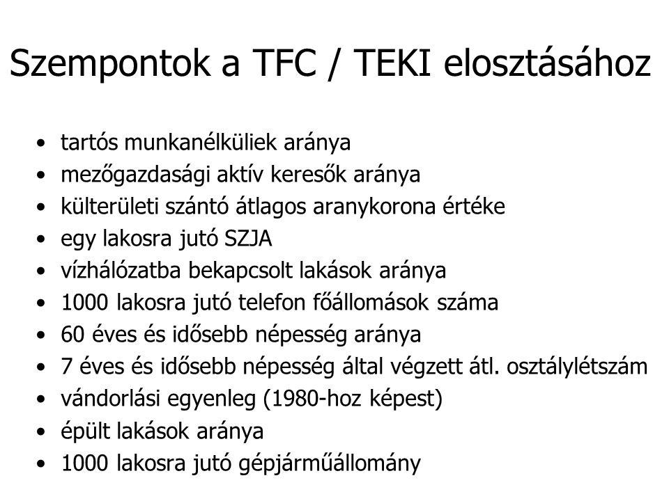 Szempontok a TFC / TEKI elosztásához •tartós munkanélküliek aránya •mezőgazdasági aktív keresők aránya •külterületi szántó átlagos aranykorona értéke