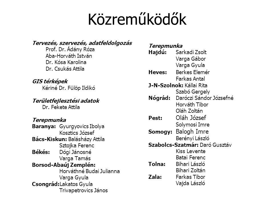 Közreműködők Tervezés, szervezés, adatfeldolgozás Prof. Dr. Ádány Róza Aba-Horváth István Dr. Kósa Karolina Dr. Csukás Attila GIS térképek Kériné Dr.