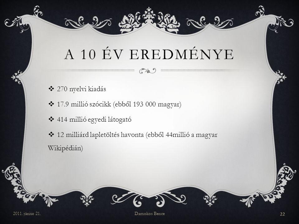 A 10 ÉV EREDMÉNYE  270 nyelvi kiadás  17.9 millió szócikk (ebből 193 000 magyar)  414 millió egyedi látogató  12 milliárd lapletöltés havonta (ebből 44millió a magyar Wikipédián) 2011.