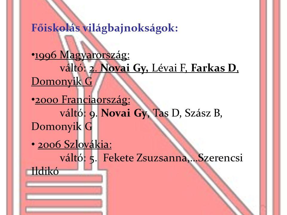 Főiskolás világbajnokságok: • 1996 Magyarország: váltó: 2. Novai Gy, Lévai F, Farkas D, Domonyik G • 2000 Franciaország: váltó: 9. Novai Gy, Tas D, Sz