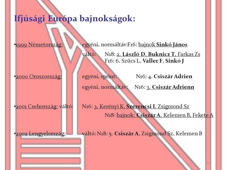 Ifjúsági Európa bajnokságok: • 1999 Németország:egyéni, normáltáv:F16: bajnok Sinkó János váltó:N18: 2. László D, Buknicz T, Farkas Zs F16: 6. Szűcs L