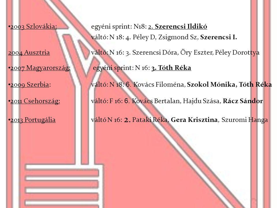 • 2003 Szlovákia:egyéni sprint: N18: 2. Szerencsi Ildikó váltó: N 18: 4. Péley D, Zsigmond Sz, Szerencsi I. 2004 Ausztriaváltó: N 16: 3. Szerencsi Dór