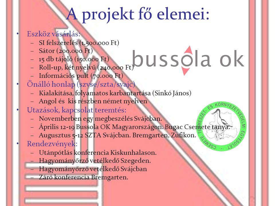 A projekt fő elemei: •Eszköz vásárlás: –SI felszerelés (1.500.000 Ft) –Sátor (200.000 Ft) –15 db tájoló (150.000 Ft) –Roll-up, két nyelvű (240.000 Ft)