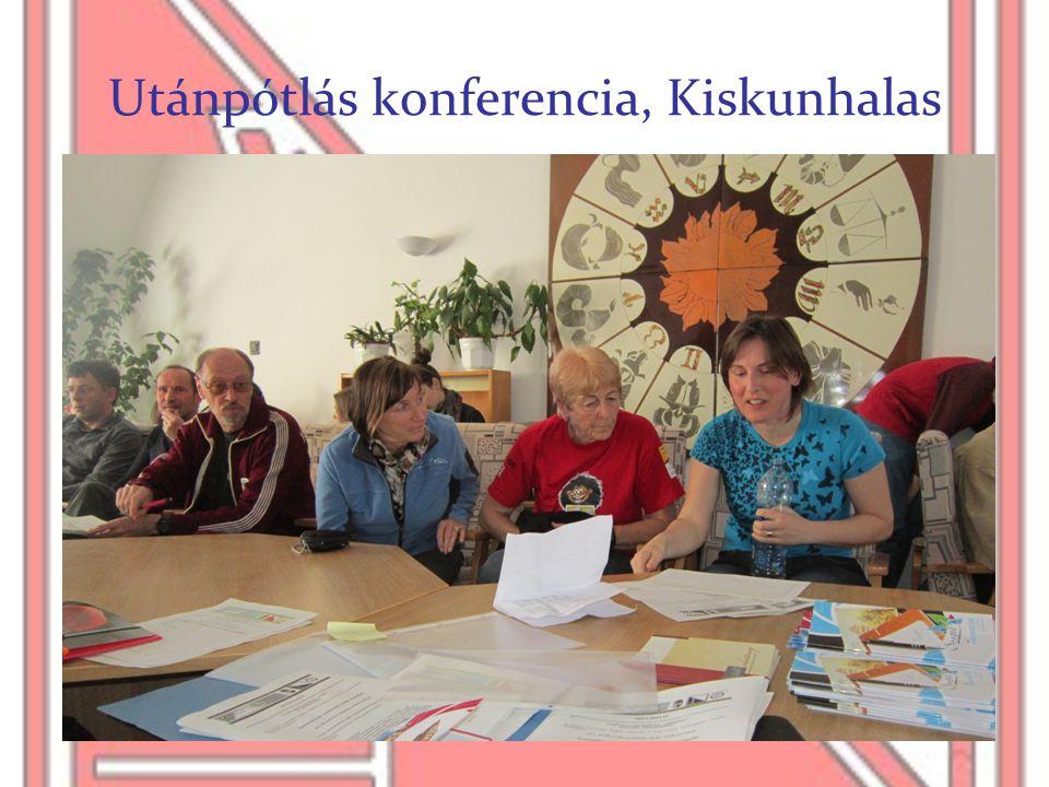Utánpótlás konferencia, Kiskunhalas