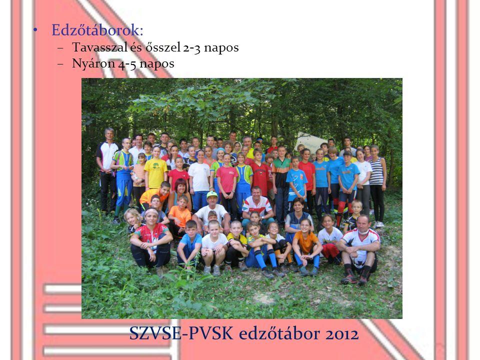 SZVSE-PVSK edzőtábor 2012 •Edzőtáborok: –Tavasszal és ősszel 2-3 napos –Nyáron 4-5 napos