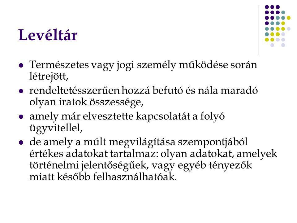 Magyar levéltári rendszer  ÁLTALÁNOS/ÖNKORMÁNYZATI LEVÉLTÁRAK:  Magyar Országos Levéltár  Megyei, városi levéltárak  SZAKLEVÉLTÁRAK  EGYHÁZI LEVÉLTÁRAK  EGYETEMI LEVÉLTÁRAK  KÖZTESTÜLETI LEVÉLTÁRAK  PÁRTOK, SZERVEZETEK LEVÉLTÁRAI