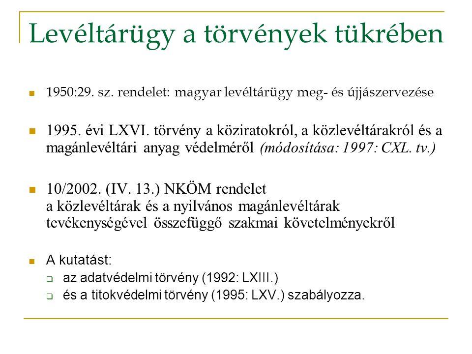 Levéltárügy a törvények tükrében  1950:29. sz. rendelet: magyar levéltárügy meg- és újjászervezése  1995. évi LXVI. törvény a köziratokról, a közlev