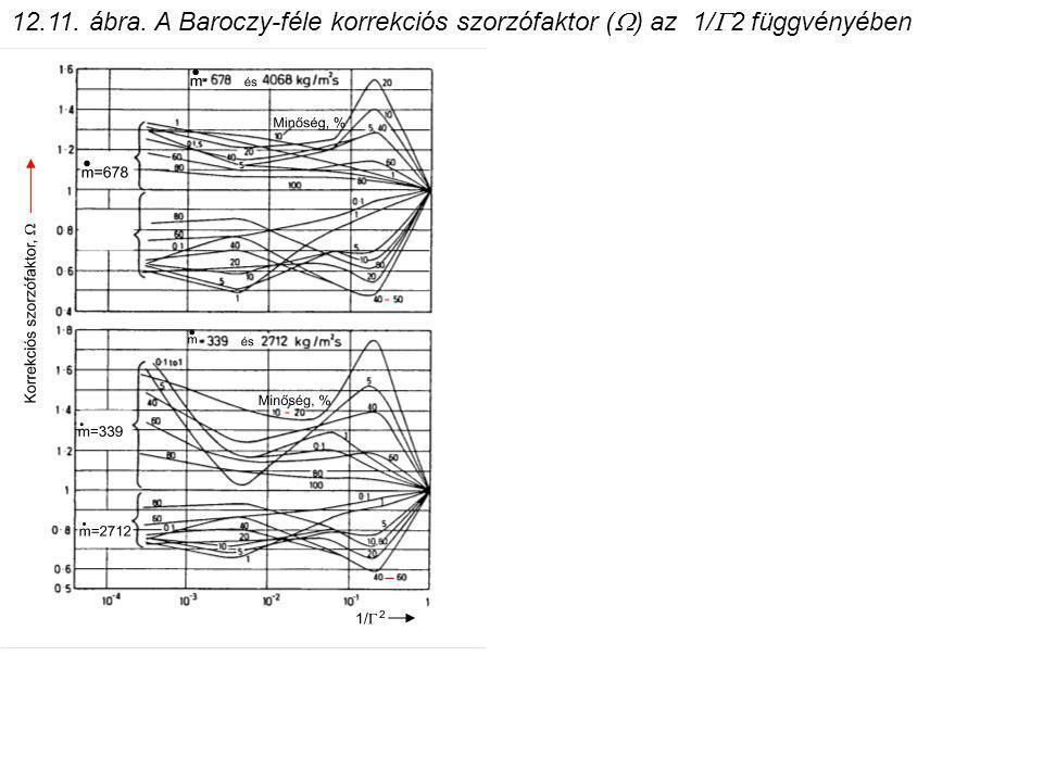 12.11. ábra. A Baroczy-féle korrekciós szorzófaktor (  ) az 1/  2 függvényében