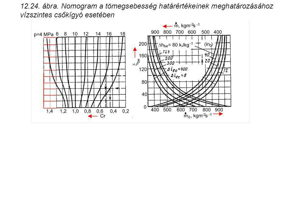12.24. ábra. Nomogram a tömegsebesség határértékeinek meghatározásához vízszintes csőkígyó esetében