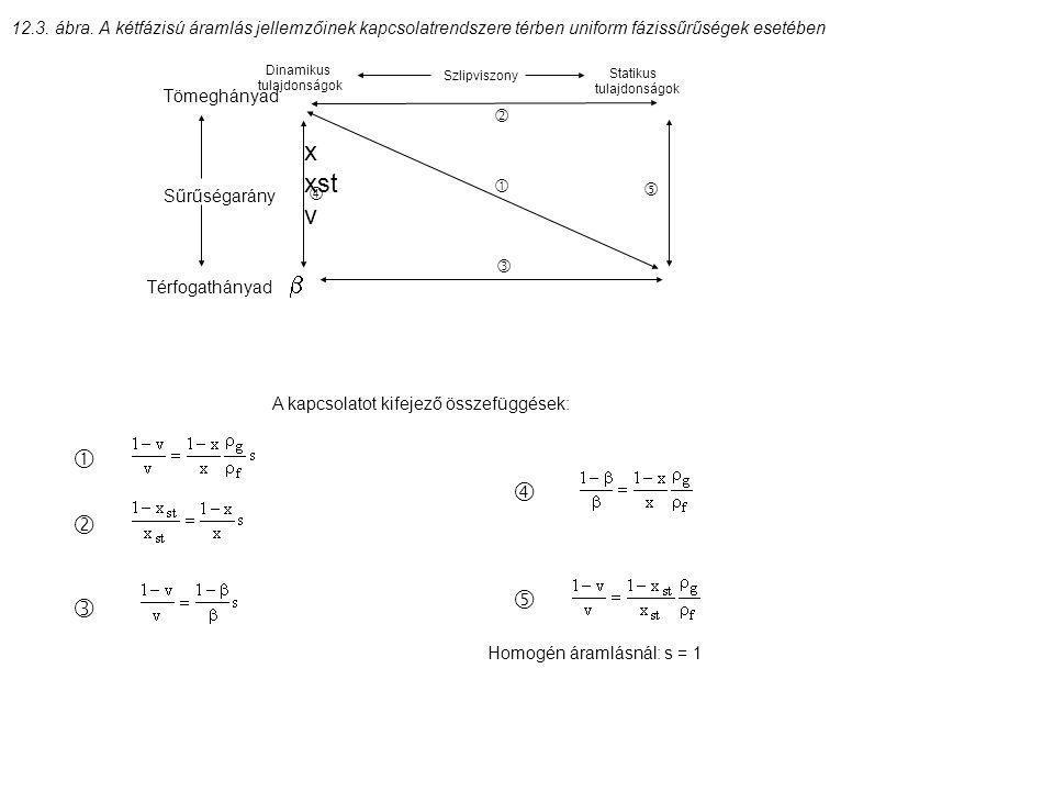      Dinamikus tulajdonságok Statikus tulajdonságok Szlipviszony A kapcsolatot kifejező összefüggések: 12.3.