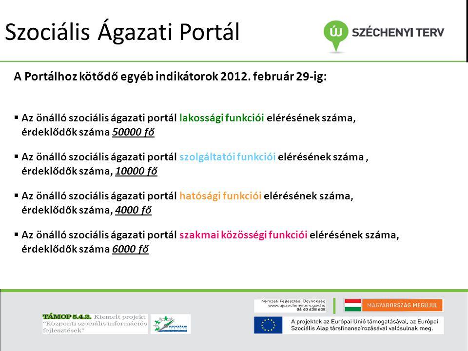 Szociális Ágazati Portál Szerkesztés folyamata és szereplői: