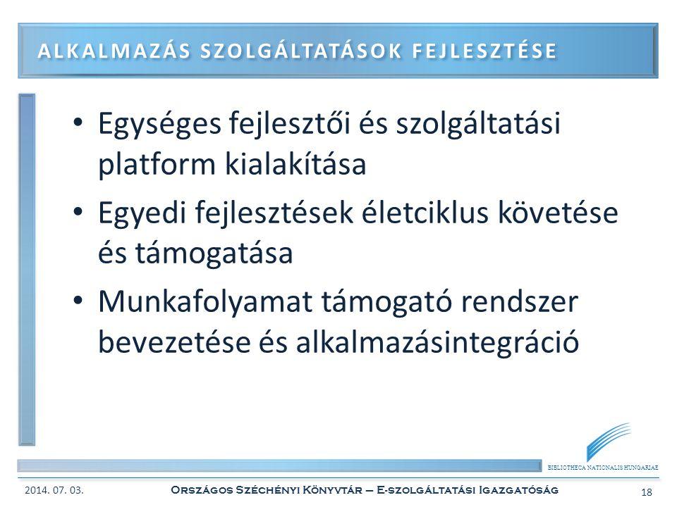 BIBLIOTHECA NATIONALIS HUNGARIAE • Egységes fejlesztői és szolgáltatási platform kialakítása • Egyedi fejlesztések életciklus követése és támogatása •