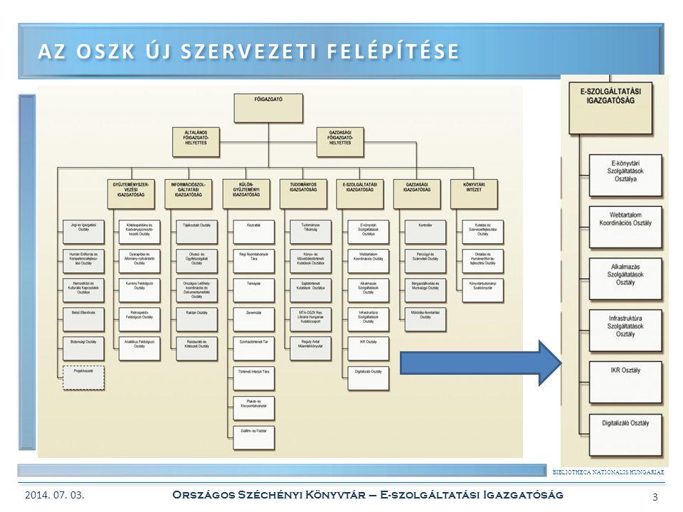 BIBLIOTHECA NATIONALIS HUNGARIAE • Szabványosítás • Értéknövelt szolgáltatások – EoD, bér digitalizálás, nyomdai előkészítés • Koordinációs szerep erősítése DIGITALIZÁLÁSI SZOLGÁLTATÁSOK FEJLESZTÉSE 2014.