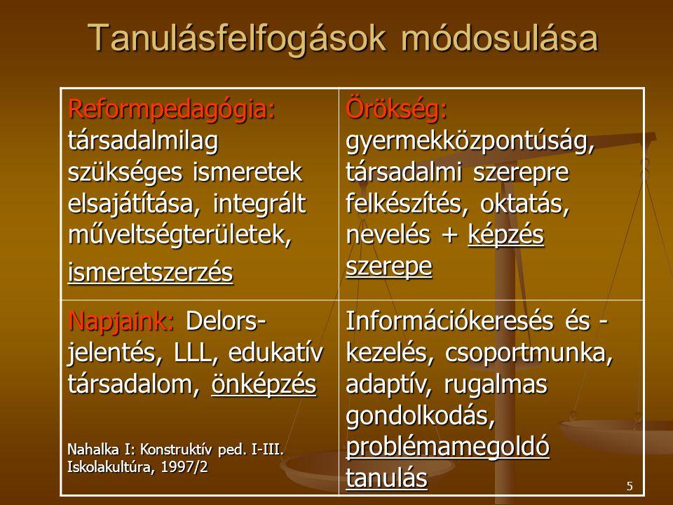 6 A tankönyv mint didaktikai eszköz A tankönyv mint didaktikai eszköz Tankönyvi funkciók 1.
