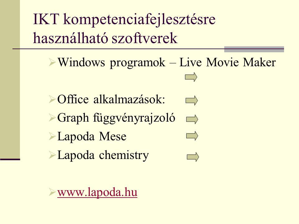 IKT kompetenciafejlesztésre használható szoftverek  Windows programok – Live Movie Maker  Office alkalmazások:  Graph függvényrajzoló  Lapoda Mese