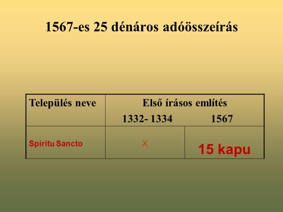 1567-es 25 dénáros adóösszeírás Település neveElső írásos említés 1332- 1334 1567 Spiritu SanctoX 15 kapu