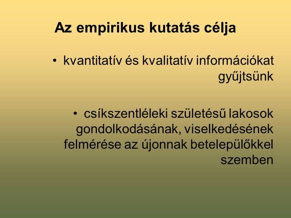 Az empirikus kutatás célja •kvantitatív és kvalitatív információkat gyűjtsünk •csíkszentléleki születésű lakosok gondolkodásának, viselkedésének felmérése az újonnak betelepülőkkel szemben