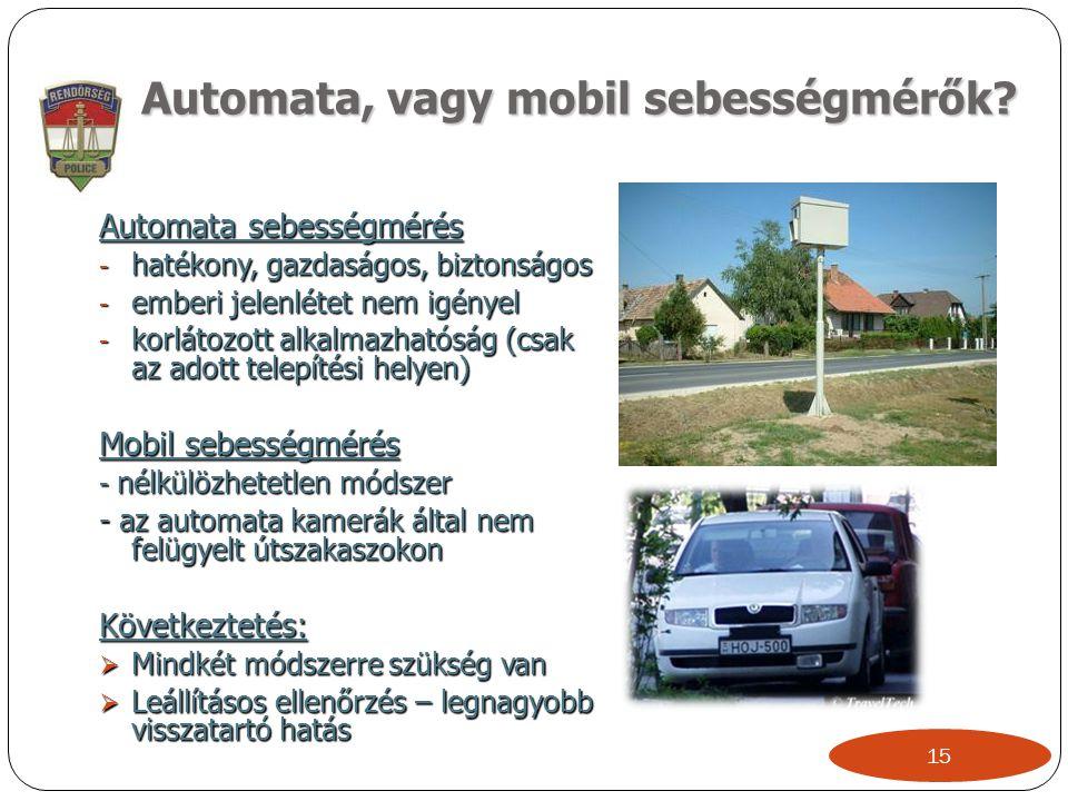 Automata, vagy mobil sebességmérők? Automata sebességmérés - hatékony, gazdaságos, biztonságos - emberi jelenlétet nem igényel - korlátozott alkalmazh