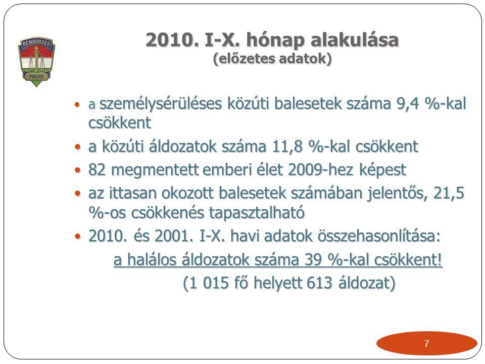 7 2010. I-X. hónap alakulása (előzetes adatok)  a személysérüléses közúti balesetek száma 9,4 %-kal csökkent  a közúti áldozatok száma 11,8 %-kal cs
