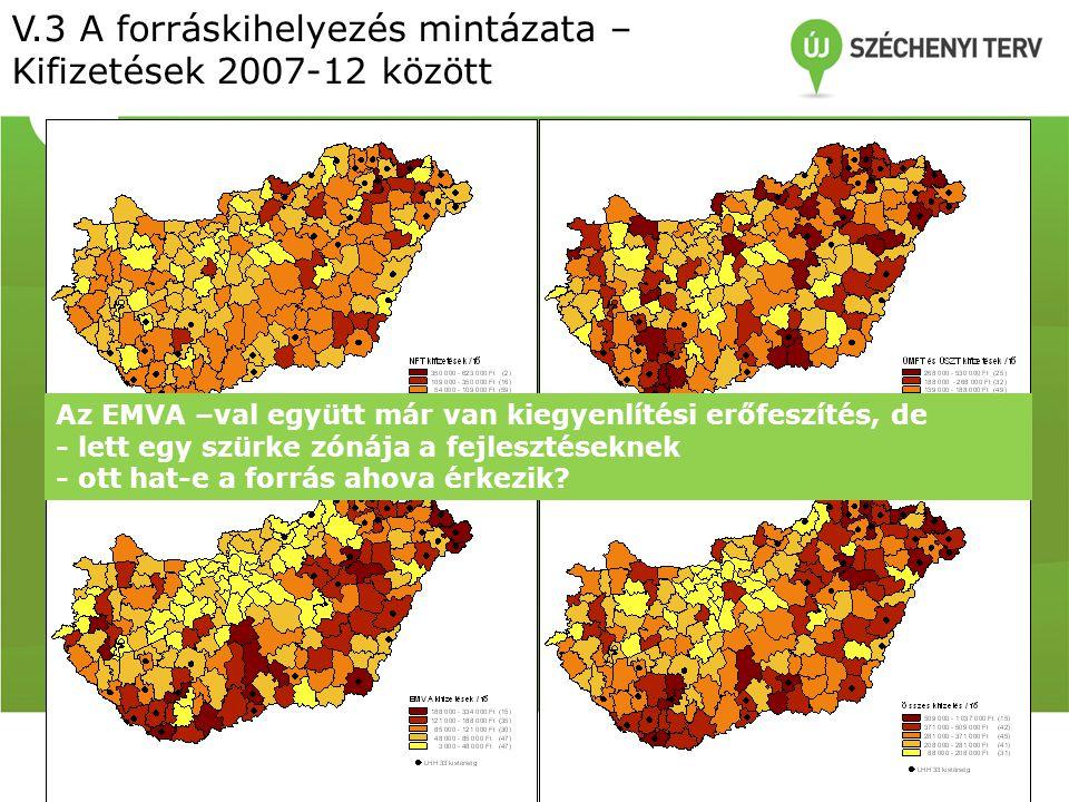 V.3 A forráskihelyezés mintázata – Kifizetések 2007-12 között Az EMVA –val együtt már van kiegyenlítési erőfeszítés, de - lett egy szürke zónája a fejlesztéseknek - ott hat-e a forrás ahova érkezik?